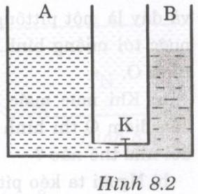 Bình A đựng dầu, bình B đựng nước tới cùng một độ cao (H.8.2). Khi mở khóa  K, nước và dầu có chảy từ bình nọ sang bình kia không?